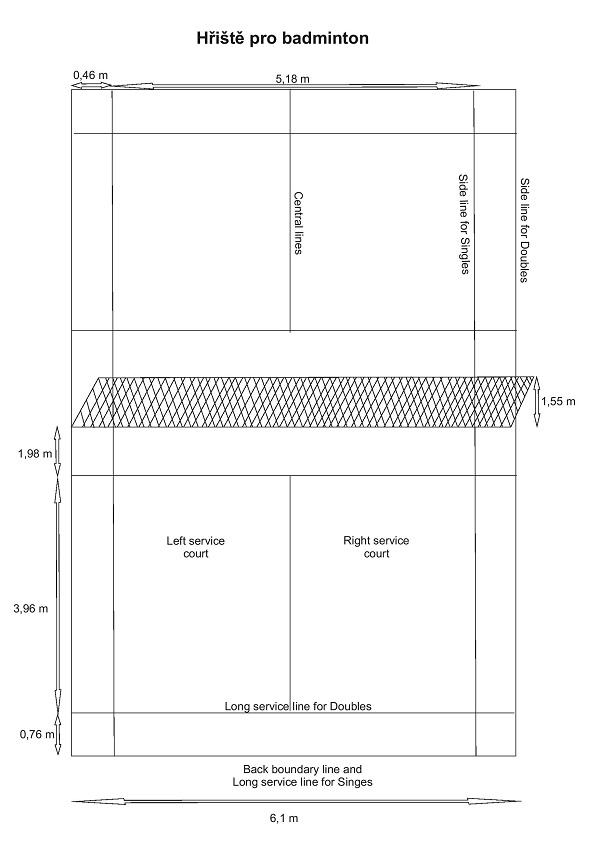 badmintonové hřiště
